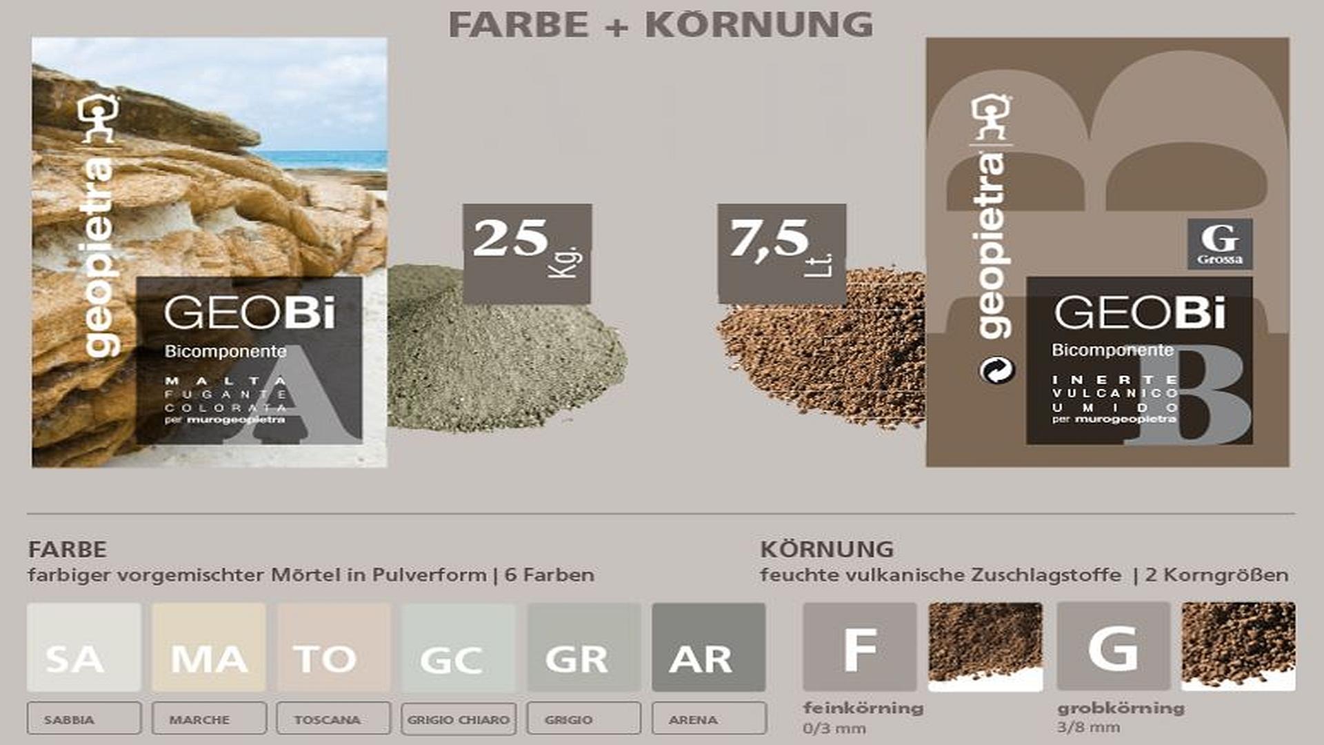 GEOPIETRA - Geobi Fugenmörtel - 2 Komponenten